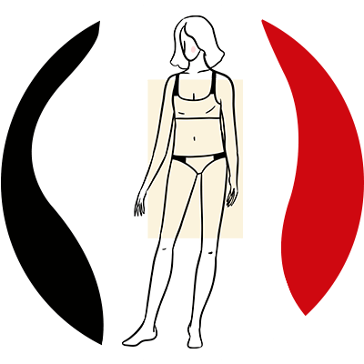 fashion trends - Rechthoekige lichaamsvorm